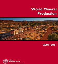 World-Mineral-Production